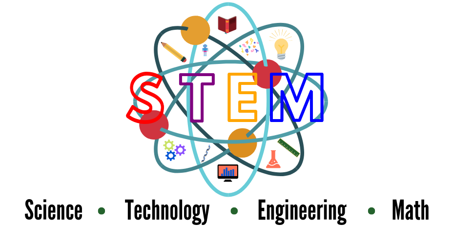 Depiction of STEM learning that includes images of science, technology, engineering and math icons